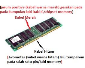 Cara Ampuh Memperbaiki RAM Yang Mati Total