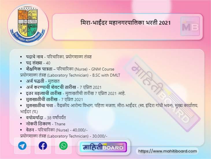 Mira Bhayandar Mahanagarpalika Bharti 2021