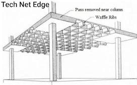 Waffle Slab | Characteristics |Construction Process | Advantages And Disadvantages
