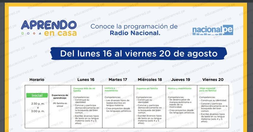 APRENDO EN CASA: Programación Oficial del Lunes 16 al Viernes 20 de Agosto - MINEDU - TV Perú y Radio Nacional (ACTUALIZADO) www.aprendoencasa.pe