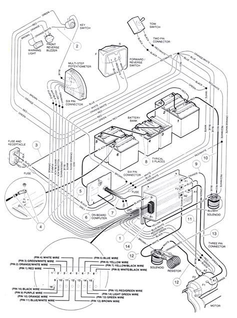 Wiring Diagram Blog: 2010 Club Car Wiring Diagrams