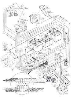 2010 Club Car Wiring Diagram : wiring diagram blog 2010 club car wiring diagrams ~ A.2002-acura-tl-radio.info Haus und Dekorationen