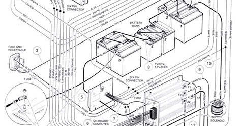 Wiring Diagram Blog: 2010 Club Car Wiring Diagrams