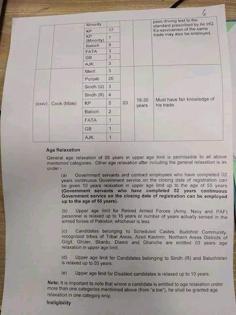 Pakistan Air Force Civilian jobs 2021-PAF Jobs 2021