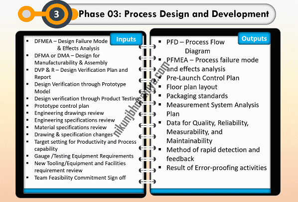 APQP_Phase 3