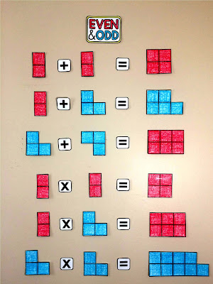 Free Math Word Wall for even and odd numbers
