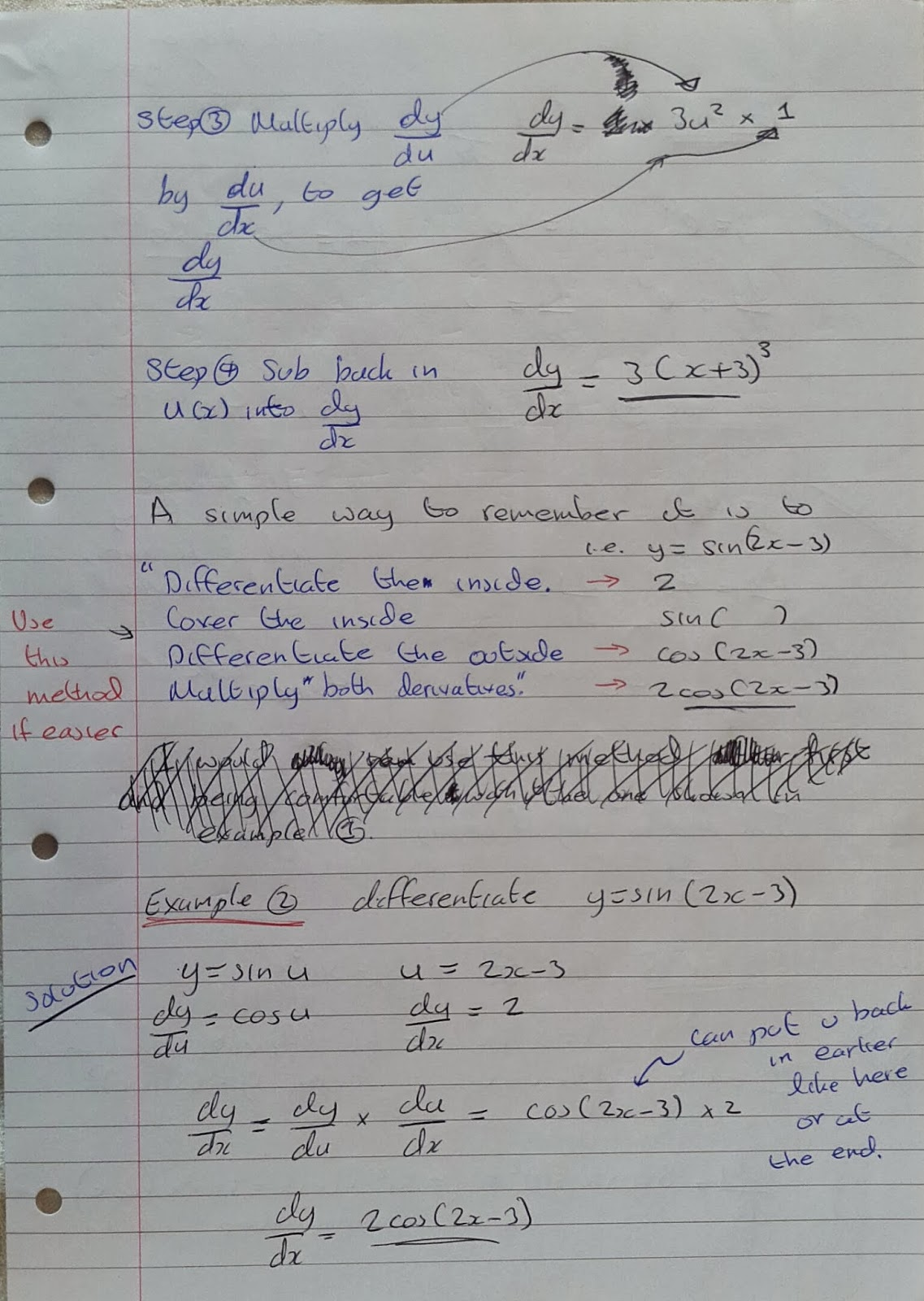 A Level Maths Notes: A2 Differentiation Chain Rule Part 1