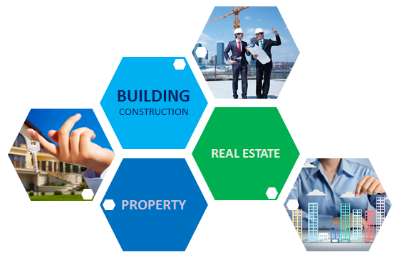 Daftar Saham Property, Real Estate, dan Building Construction