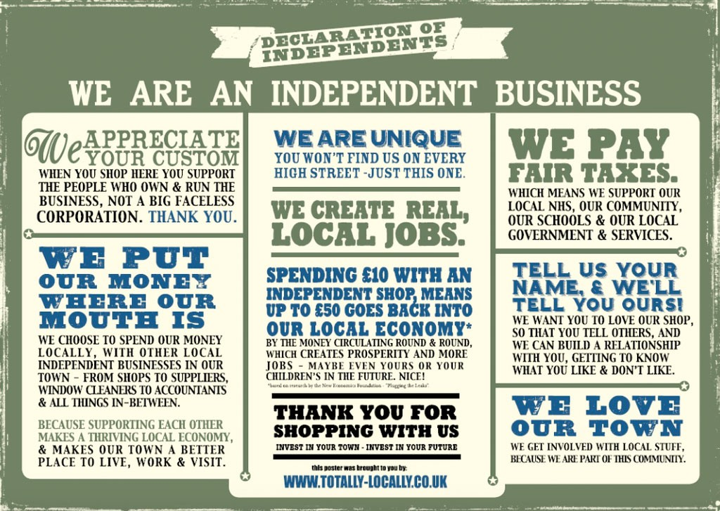 The Very Best Balloon Blog Shop Locally Campaigns Encourage Your Community To Support Local Businesses