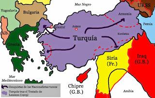 Independencia turca, Fin del Imperio Otomano