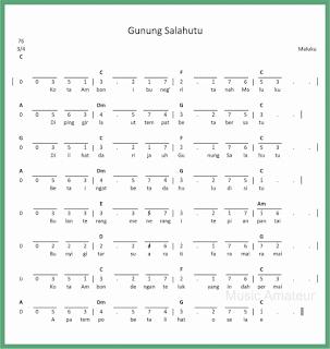 not angka lagu gunung salahutu lagu daerah maluku