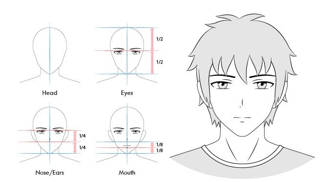 Ekspresi wajah normal pria anime