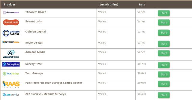 timebucks surveys online