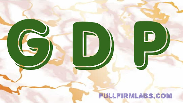 GDP full form