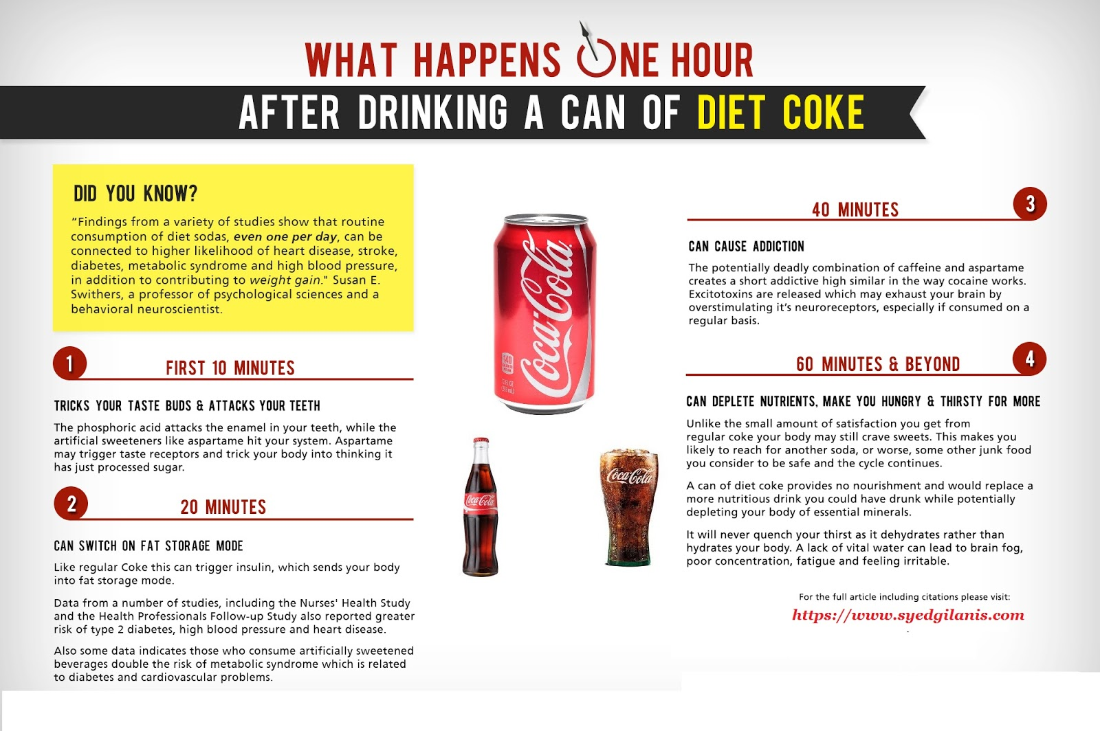 diet cola and high blood pressure