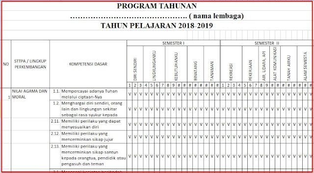 Prota Promes Paud Semester 1 Dan 2 Tahun Pelajaran 2018 2019 Arsip Paud