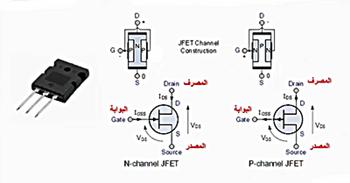 ترانزستور تأثير المجال FET