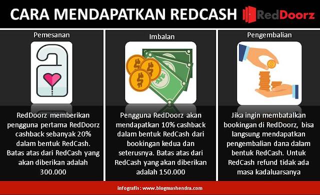 Cara Mendapatkan RedCash di RedDoorz