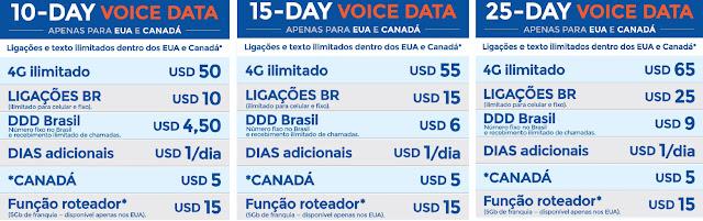 Chip pré pago de celular no Canadá - Planos EasySim4U