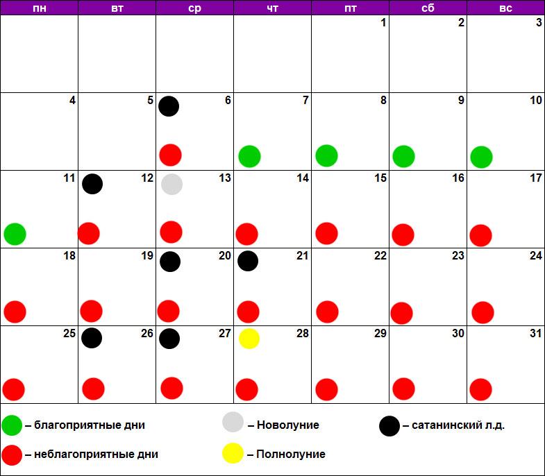 Лунный календарь эпиляции январь 2021