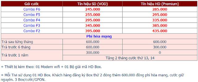 Lắp Đặt Internet FPT Phường Tam Phú 2