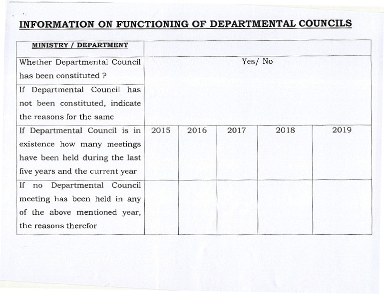 Non-functioning of Departmental Councils