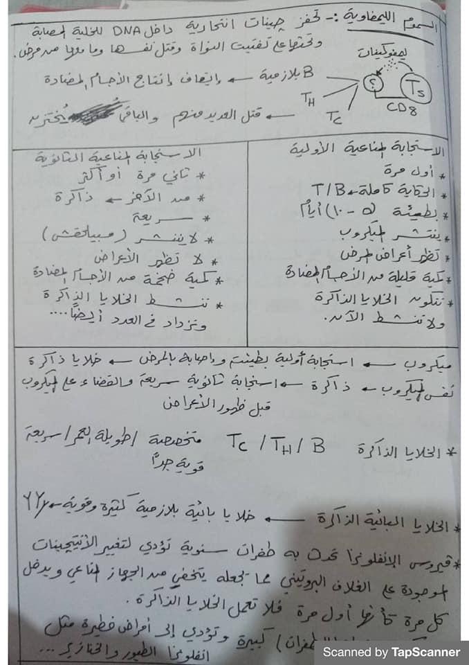 مراجعة المناعة أحياء للثالث الثانوي مستر محرم 12
