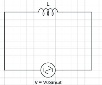 Inductive Circuit
