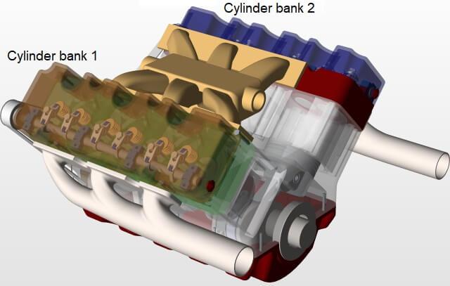 cylinder bank of V engine