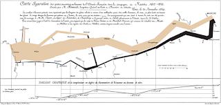dafideff Peta pawai Napoleon di Moskow oleh Charles Minard