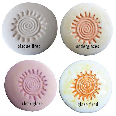 Native American sun spiral symbol