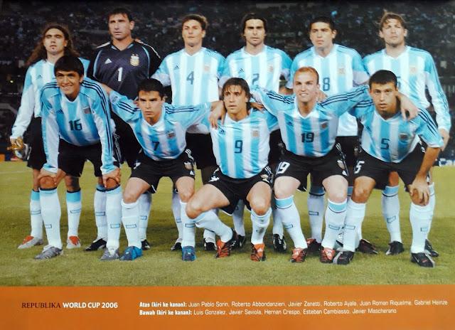 ARGENTINA FOOTBALL TEAM SQUAD 2005
