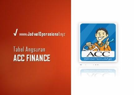 Tabel Angsuran ACC Finance