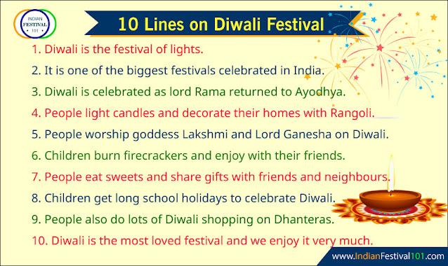 10 Lines Diwali Essay In English