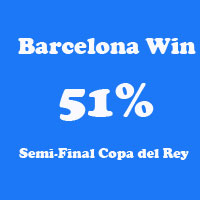 Prediksi Bola Real Madrid Vs Barcelona Semi Final Copa Del Rey