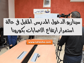 سيناريو الدخول المدرسي المقبل في حالة استمرار ارتفاع الاصابات بكورونا