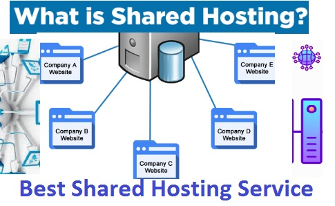 What Is Shared Hosting? Best Shared Hosting Service