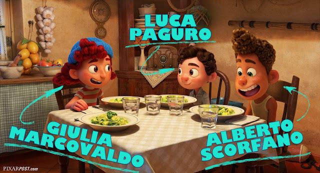 Pixar Luca Vocal Casting