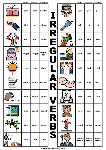 Irregular verbs - past participle table, past simple table
