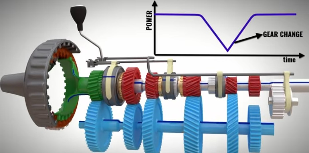 Difference Between Auto Transmission And Manual Transmission