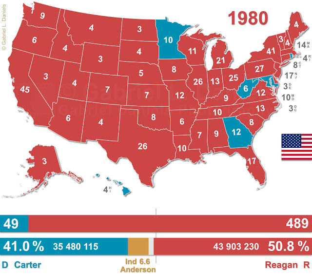 United States of America presidential election of 1980