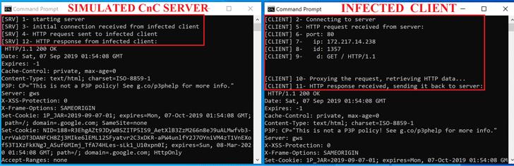 malware proxy server