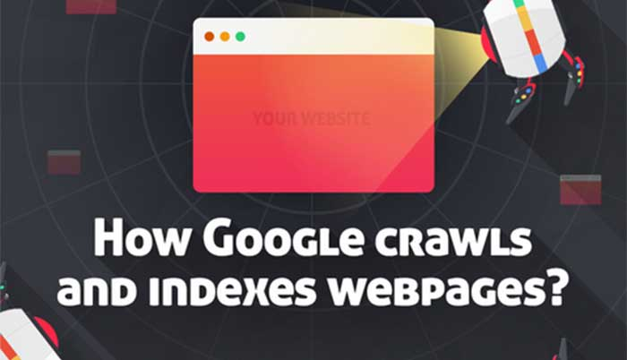 How Google Crawls and Indexes Web Pages: eAskme