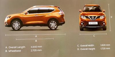 Gambar Spesifikasi Nissan X Trail 2.0 M/T