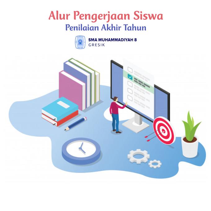 Alur Pengerjaan Siswa Pada PAT Online