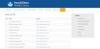 DAFTAR WEBSITE PPG SELURUH LPTK DI INDONESIA