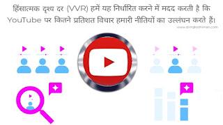 यूट्यूब ने कि VVR को पब्लिक करने की शुरआत - डिंपल धीमान