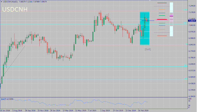 USDCNH Volatility - March 2020
