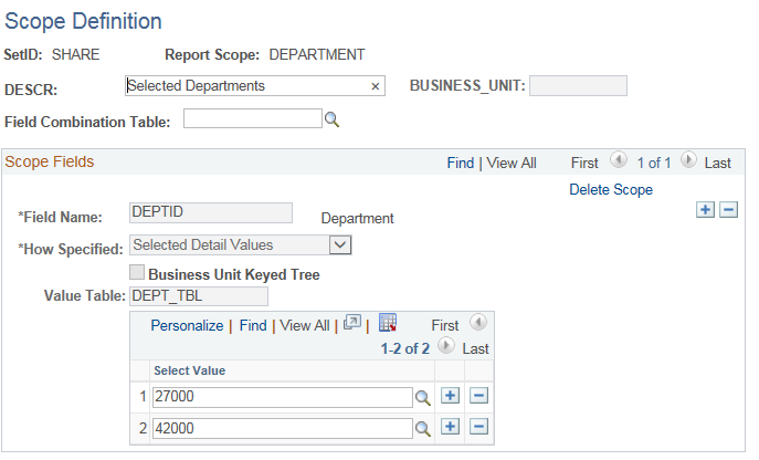 PeopleSoft - nVision Report Scope in PeopleSoft. | KernelFeed