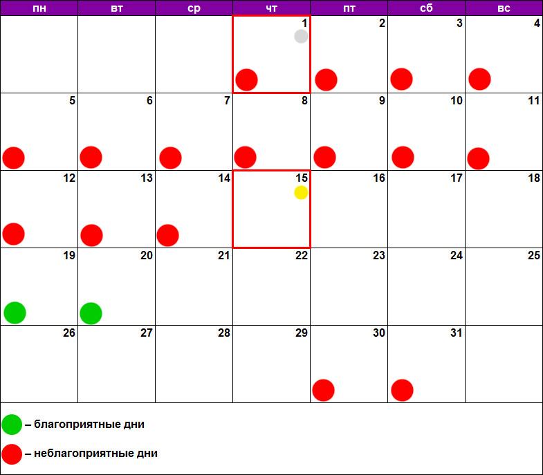 Лунный календарь чистки лица август 2019